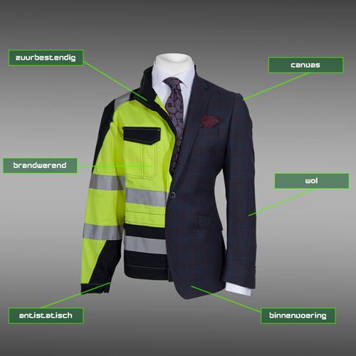 Deurloo-Bedrijfskleding